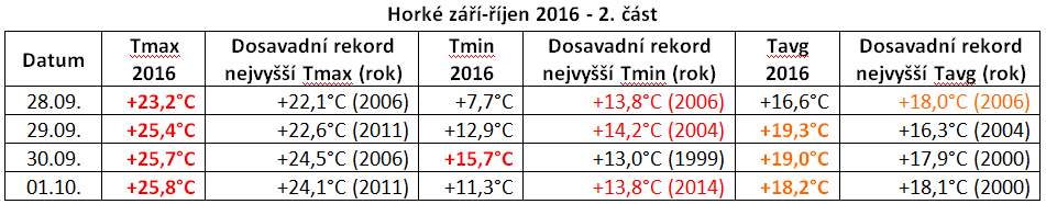 zari-2016---horko-2.png